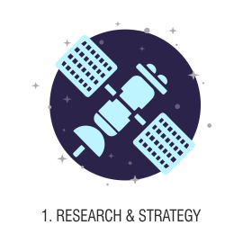 website-research-strategy
